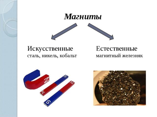 Магниты  Искусственные  сталь, никель, кобальт Естественные магнитный железняк