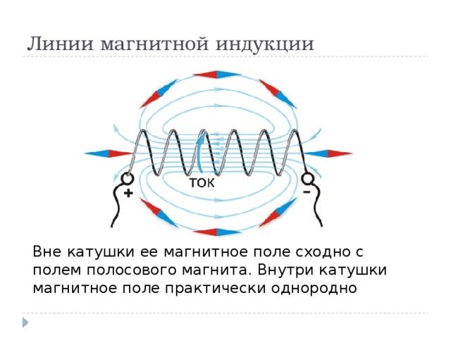 Линии магнитной индукции Вне катушки ее магнитное поле сходно с полем полосового магнита. Внутри катушки магнитное поле практически однородно