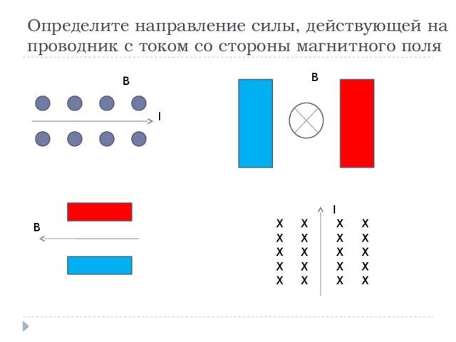 Определите направление силы, действующей на проводник с током со стороны магнитного поля В В I I Х Х Х Х В Х Х Х Х Х Х Х Х Х Х Х Х Х Х Х Х