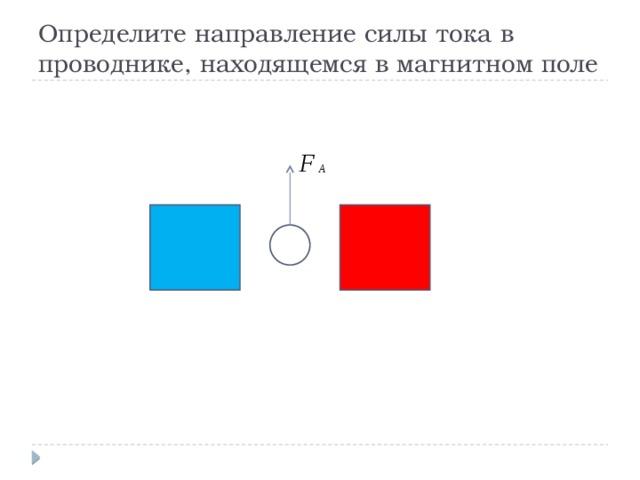 Определите направление силы тока в проводнике, находящемся в магнитном поле