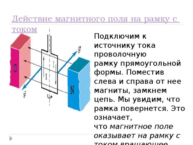 Действие магнитного поля на рамку с током Подключим к источнику тока проволочную рамкупрямоугольнойформы. Поместив слева и справа от нее магниты, замкнем цепь. Мы увидим, что рамка повернется. Это означает, что магнитное поле оказывает на рамку с током вращающее действие.