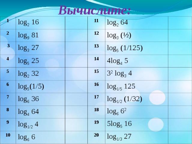 Вычислите:  1 2 log 2 16 log 9 81  3 11 4 log 3 27 log 5 25 12 log 2 64 5 13 log 3  ( ½ ) 6 log 2  32 14 log 5  ( 1/125 ) log 5 ( 1/5 ) 7 4log 4 5 log 6 36 8 15 9 16 3 2 log 3 4 log 4 64 17 log 1/5 125 10 log 1/2 4 log 6 6 18 log 1/2  ( 1/32 ) 19 log 6 6 2 5log 5 16 20 log 1/3 27