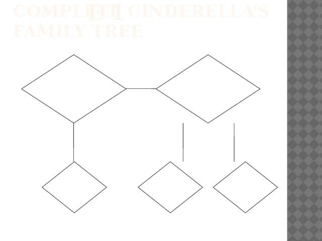 Exercise 1 Complete cinderella's family tree