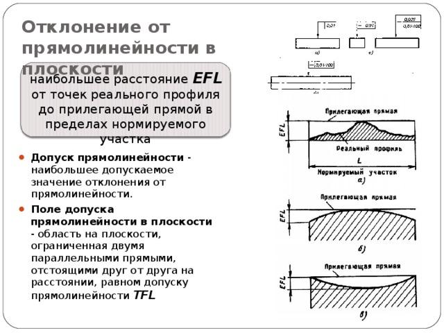 Отклонение от прямолинейности в плоскости наибольшее расстояние EFL  от точек реального профиля до прилегающей прямой в пределах нормируемого участка