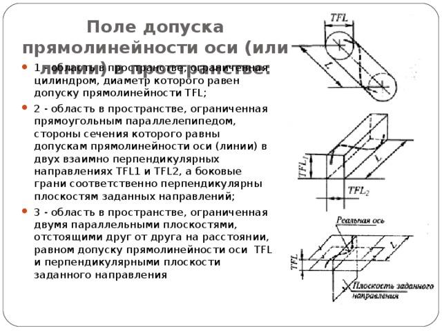 Поле допуска прямолинейности оси (или линии) в пространстве:
