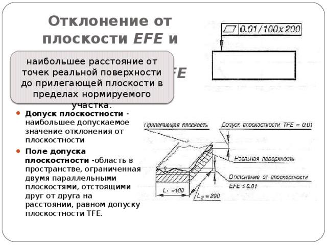 Отклонение от плоскости EFE и допуск плоскостности TFE  наибольшее расстояние от точек реальной поверхности до прилегающей плоскости в пределах нормируемого участка.