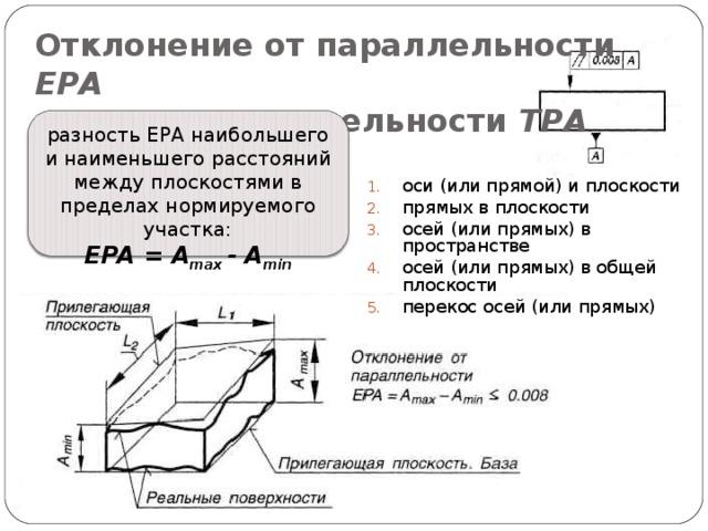 Отклонение от параллельности ЕРА  и допуск параллельности ТРА  разность ЕРА наибольшего и наименьшего расстояний между плоскостями в пределах нормируемого участка:  ЕРА = А mах - A min