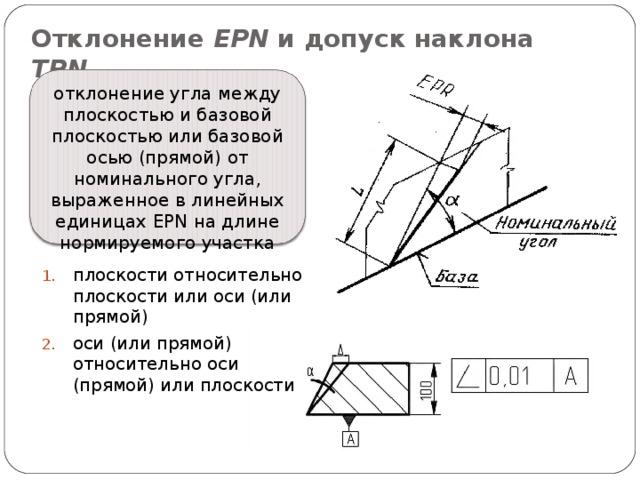 Отклонение EPN и допуск наклона TPN отклонение угла между плоскостью и базовой плоскостью или базовой осью (прямой) от номинального угла, выраженное в линейных единицах EPN на длине нормируемого участка