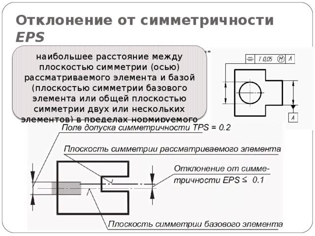 Отклонение от симметричности EPS  и допуск симметричности TPS наибольшее расстояние между плоскостью симметрии (осью) рассматриваемого элемента и базой (плоскостью симметрии базового элемента или общей плоскостью симметрии двух или нескольких элементов) в пределах нормируемого участка