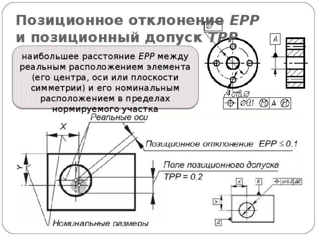 Позиционное отклонение ЕРР  и позиционный допуск ТРР наибольшее расстояние ЕРР между реальным расположением элемента (его центра, оси или плоскости симметрии) и его номинальным расположением в пределах нормируемого участка