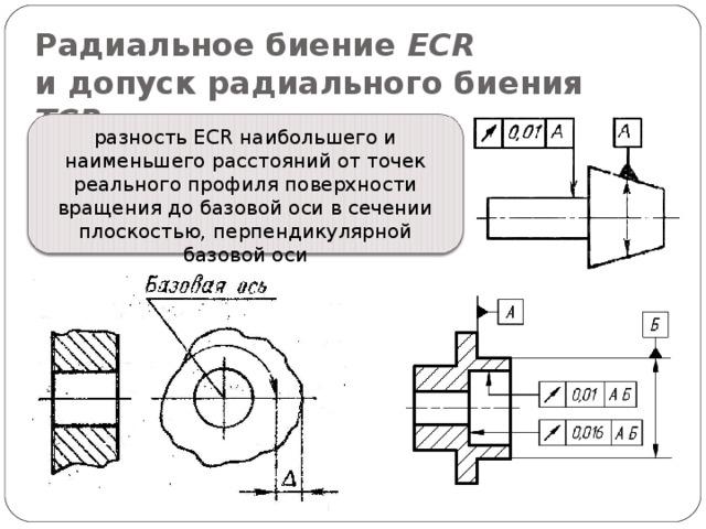 Радиальное биение ECR   и допуск радиального биения ТСR разность ECR наибольшего и наименьшего расстояний от точек реального профиля поверхности вращения до базовой оси в сечении плоскостью, перпендикулярной базовой оси
