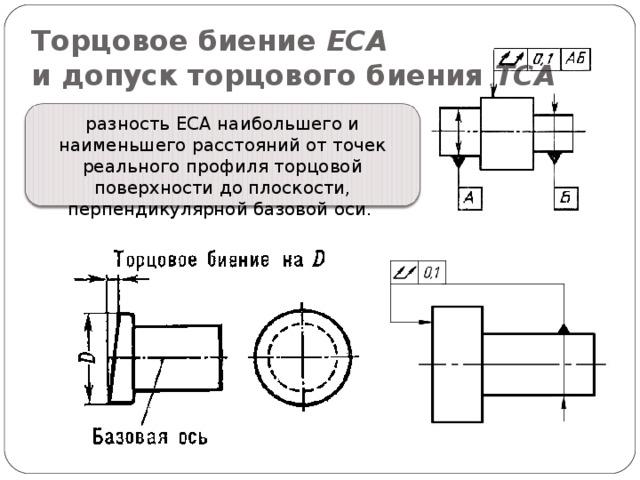 Торцовое биение ЕСА  и допуск торцового биения ТСА разность ЕСА наибольшего и наименьшего расстояний от точек реального профиля торцовой поверхности до плоскости, перпендикулярной базовой оси.