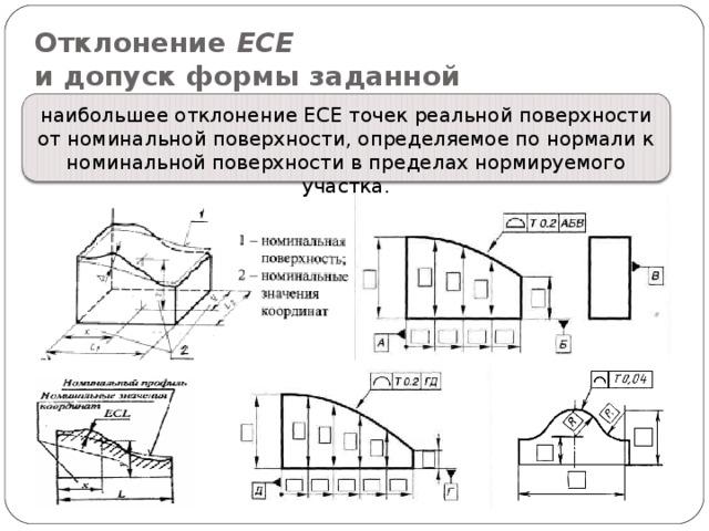 Отклонение ЕСЕ   и допуск формы заданной поверхности ТСЕ  наибольшее отклонение ЕСЕ точек реальной поверхности от номинальной поверхности, определяемое по нормали к номинальной поверхности в пределах нормируемого участка.