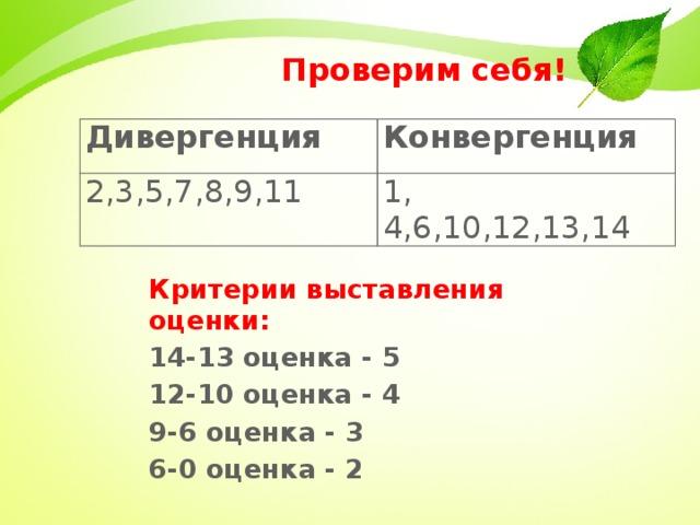 Проверим себя! Дивергенция Конвергенция 2,3,5,7,8,9,11 1, 4,6,10,12,13,14 Критерии выставления оценки: 14-13 оценка - 5 12-10 оценка - 4 9-6 оценка - 3 6-0 оценка - 2