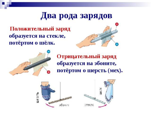 Два рода зарядов  Положительный заряд образуется на стекле, потёртом о шёлк.    Отрицательный заряд образуется на эбоните, потёртом о шерсть (мех).