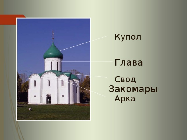 Купол Глава Свод Закомары Арка