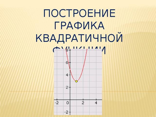 Построение графика квадратичной функции