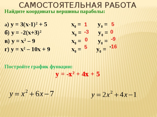 Самостоятельная работа Найдите координаты вершины параболы: а ) у = 3(х-1) 2 + 5 х 0 = у 0 = б) у = -2(х+3) 2 х 0 = у 0 = в) у = х 2 – 9 х 0 = у 0 = г) у = х 2 – 10х + 9 х 0 = у 0 =  5 1 0 -3 -9 0 - 16 5 Постройте график функции:  у = -х 2 + 4х + 5