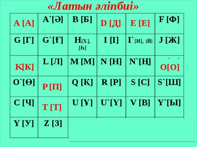 «Латын әліпбиі»  А [А] А`[Ә] G [Г] K [К] В [Б] G`[Ғ] D [Д] H [Х], [Һ] O`[Ө] L [Л] C [Ч] M [М] P [П] I [І] E [Е] Q [Қ] N [Н] I` [И],  [Й] Y [У] T [Т] F [Ф] U [Ұ] N`[Ң] Z [З] R [Р]  J [Ж] S [С] U`[Ү] O [О] V [В] S`[Ш] Y`[Ы] А [А] D [Д] E [Е] K[К] O[О] P [П] T [Т]
