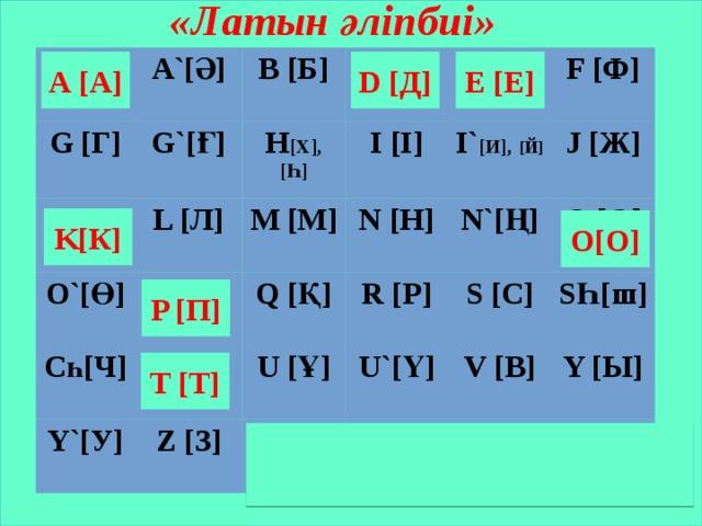«Латын әліпбиі»  А [А] А`[Ә] G [Г] K [К] В [Б] G`[Ғ] D [Д] H [Х], [Һ] O`[Ө] L [Л] Cһ[Ч] M [М] P [П] I [І] E [Е] Q [Қ] N [Н] I` [И],  [Й] Y`[У] T [Т] F [Ф] U [Ұ] N`[Ң] Z [З] R [Р]  J [Ж] S [С] U`[Ү] O [О] V [В] SҺ[ш] Y [Ы] А [А] D [Д] E [Е] K[К] O[О] P [П] T [Т]