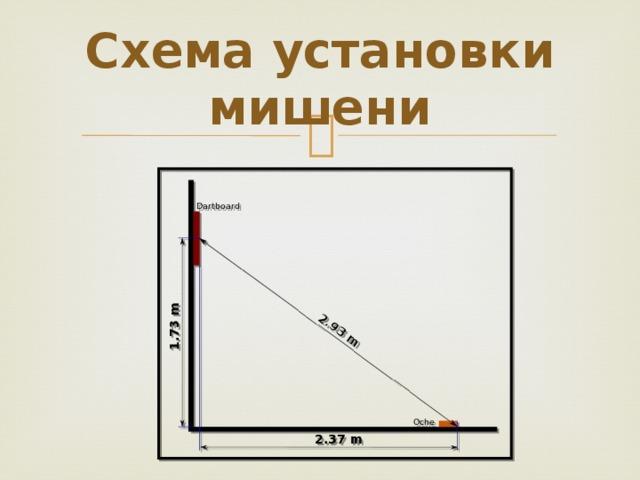 Схема установки мишени