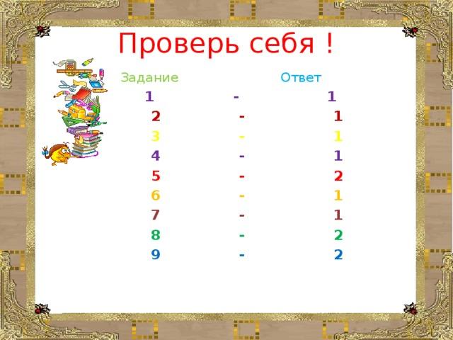 Проверь себя !  Задание  Ответ  1 - 1  2 - 1  3 - 1  4 - 1  5 - 2  6 - 1  7 - 1  8 - 2  9 - 2