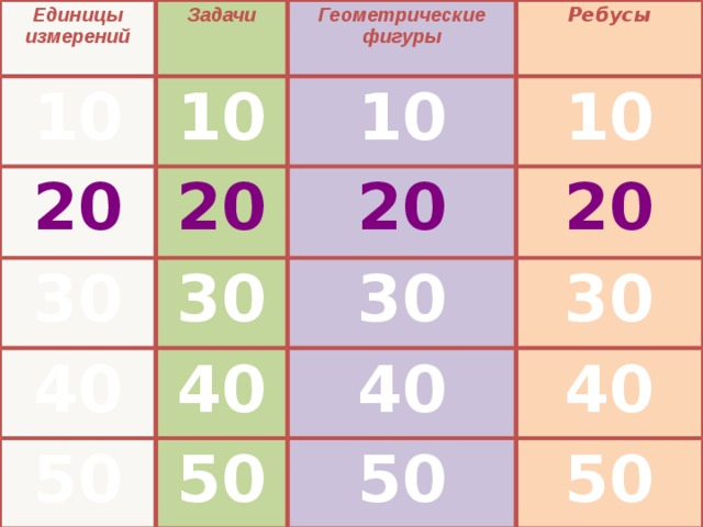 Единицы измерений Задачи 10 20 Геометрические фигуры 10 20 30 10 Ребусы 10 20 30 40 20 30 40 50 30 40 50 40 50 50