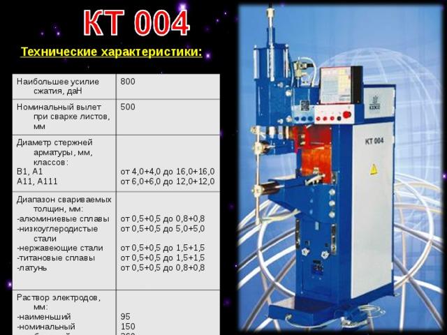 Технические характеристики: Наибольшее усилие сжатия, даН 800 Номинальный вылет при сварке листов, мм 500 Диаметр стержней арматуры, мм, классов: В1, А1 А11, А111 от 4,0+4,0 до 16,0+16,0 от 6,0+6,0 до 12,0+12,0 Диапазон свариваемых толщин, мм: -алюминиевые сплавы -низкоуглеродистые стали -нержавеющие стали -титановые сплавы -латунь от 0,5+0,5 до 0,8+0,8 от 0,5+0,5 до 5,0+5,0 от 0,5+0,5 до 1,5+1,5 от 0,5+0,5 до 1,5+1,5 от 0,5+0,5 до 0,8+0,8 Раствор электродов, мм: -наименьший -номинальный -наибольший 95 150 360