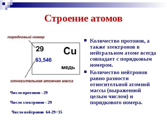 Строение атомов Количество протонов, а также электронов в нейтральном атоме всегда совпадает с порядковым номером. Количество нейтронов равно разности относительной атомной массы (выраженной целым числом) и порядкового номера. Число протонов - 29 Число электронов - 29 Число нейтронов 64-29=35