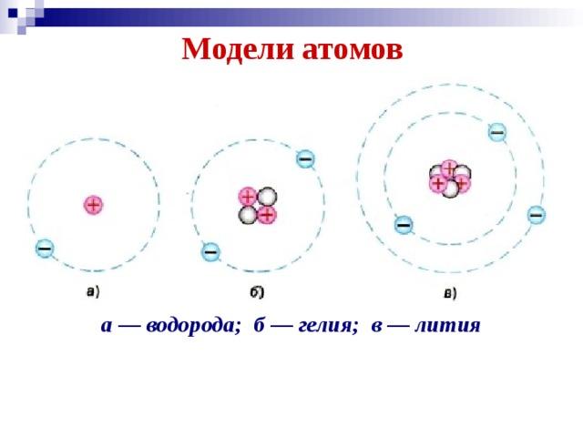 Модели атомов   а — водорода; б — гелия; в — лития