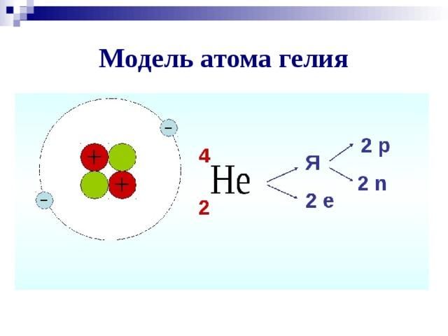 Модель атома гелия