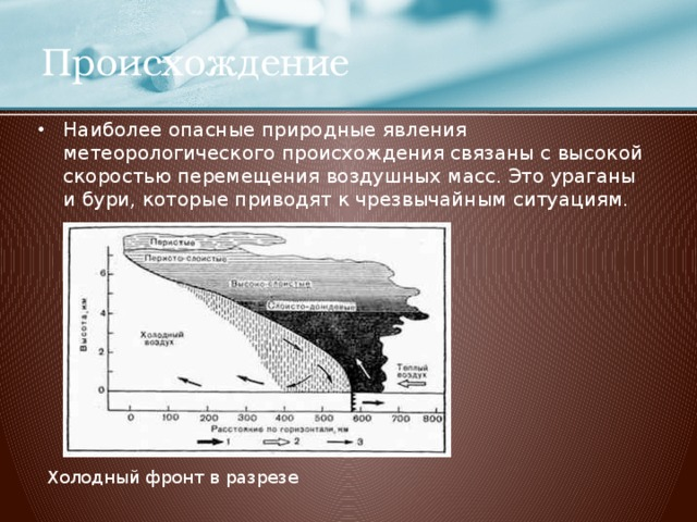 Происхождение Наиболее опасные природные явления метеорологического происхождения связаны с высокой скоростью перемещения воздушных масс. Это ураганы и бури, которые приводят к чрезвычайным ситуациям. Холодный фронт в разрезе