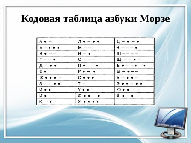 11.9.14 Кодовая таблица азбуки Морзе