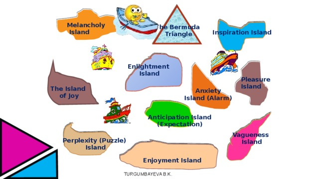 Melancholy  Island The Bermuda Triangle Inspiration Island Enlightment Island Pleasure Island The Island of Joy Anxiety Island (Alarm) Anticipation Island (Expectation) Vagueness Island Perplexity (Puzzle) Island Enjoyment Island TURGUMBAYEVA B.K.