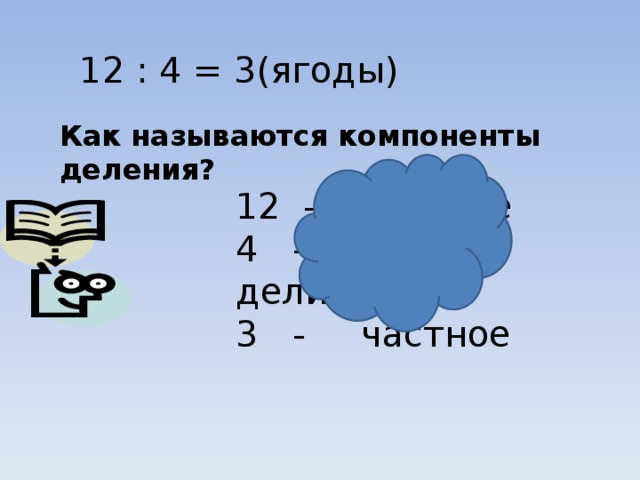 12 : 4 = 3(ягоды) Как называются компоненты деления? 12 - делимое 4 - делитель 3 - частное