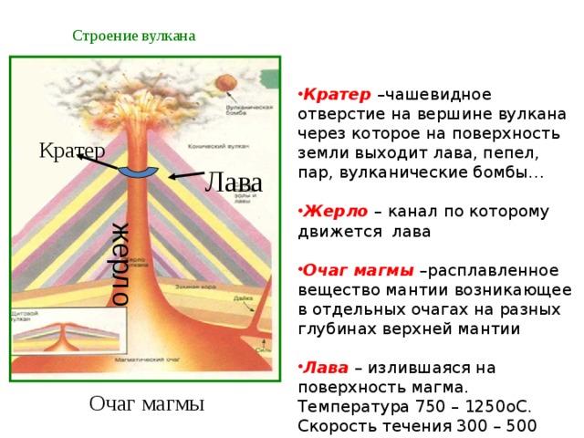 жерло Строение вулкана Кратер  –чашевидное отверстие на вершине вулкана через которое на поверхность земли выходит лава, пепел, пар, вулканические бомбы…  Жерло – канал по которому движется лава  Очаг магмы –расплавленное вещество мантии возникающее в отдельных очагах на разных глубинах верхней мантии  Лава  – излившаяся на поверхность магма. Температура 750 – 1250оС. Скорость течения 300 – 500 метров в час. Кратер Лава Очаг магмы