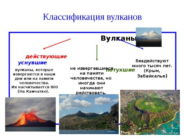 Классификация вулканов  Вулканы   действующие уснувшие  потухшие бездействуют много тысяч лет. (Крым, Забайкалье )  не извергавшиеся на памяти человечества, но иногда они начинают действовать.  вулканы, которые извергаются в наши дни или на памяти человечества.  Их насчитывается 800 (На Камчатке).