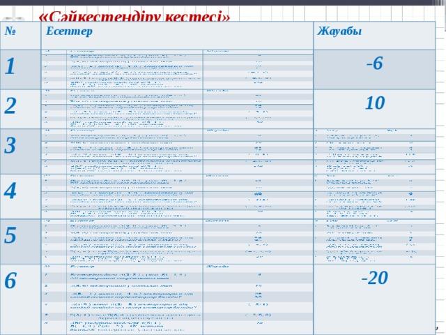 « Сәйкестендіру кестесі »            № Есептер 1 Жауабы 2 -6 3 10 4 5 6 -20