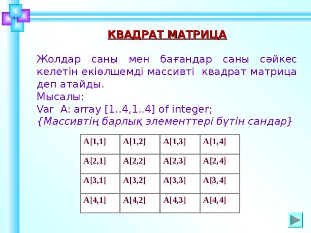 КВАДРАТ МАТРИЦА  Жолдар саны мен бағандар саны сәйкес келетін екіөлшемді массивті квадрат матрица деп атайды. Мысалы: Var  A: array [1..4,1..4] of integer; {Массивтің барлық элементтері бүтін сандар} А [1,1] А [1,2] А [2,1] А [3,1] А [1,3] А [2,2] А [4,1] А [1,4] А [2,3] А [3,2] А [2,4] А [3,3] А [4,2] А [3,4] А [4,3] А [4,4] Шаблон для создания презентаций к урокам математики. Савченко Е.М.