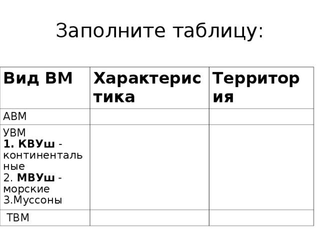 Заполните таблицу: Вид ВМ Характеристика АВМ Территория УВМ 1. КВУш - континентальные 2. МВУш - морские 3.Муссоны  ТВМ