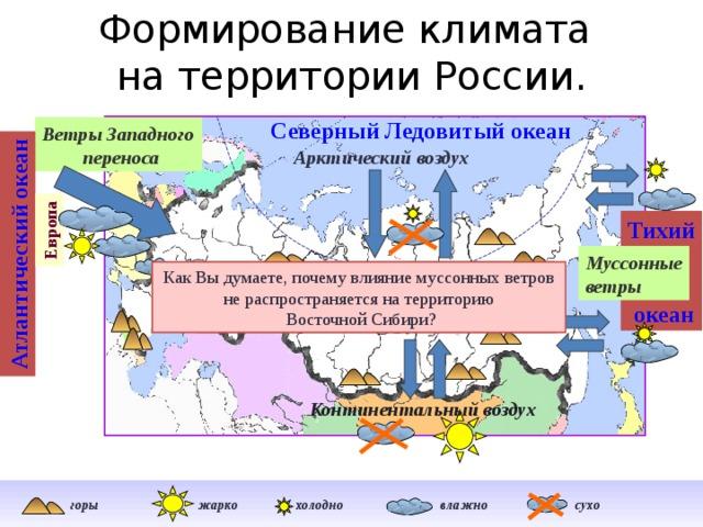 Формирование климата  на территории России. Атлантический океан Европа Северный Ледовитый океан Ветры Западного  переноса Арктический воздух Тихий    океан Муссонные ветры Как Вы думаете, почему арктический воздух,  который формируется над океаном, не только холодный, но и сухой? Как Вы думаете, почему в странах Северной Европы  теплее и больше осадков,  чем в Европейской части России? Как Вы думаете, почему влияние муссонных ветров не распространяется на территорию  Восточной Сибири? Континентальный воздух жарко горы влажно холодно сухо