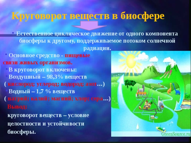 Круговорот веществ в биосфере Естественное циклическое движение от одного компонента биосферы к другому, поддерживаемое потоком солнечной радиации. Основное средство - пищевые связи живых организмов. В круговорот включены: Воздушный – 98,3% веществ  ( кислород; углерод; водород; азот …) Водный – 1,7 % веществ  ( натрий; калий; магний; хлор; сера …).  Вывод:   круговорот веществ – условие  целостности и устойчивости  биосферы.