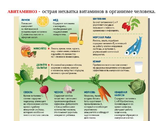АВИТАМИНОЗ -  острая нехватка витаминов в организме человека.