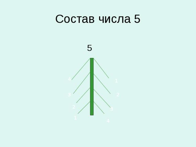 Состав числа 5  5 4 1 3 2 2 3 1 4