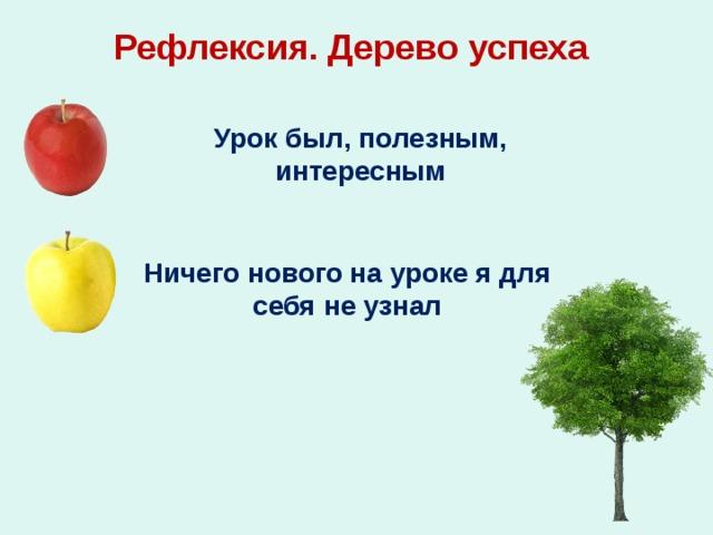 Рефлексия. Дерево успеха Урок был, полезным, интересным Ничего нового на уроке я для себя не узнал
