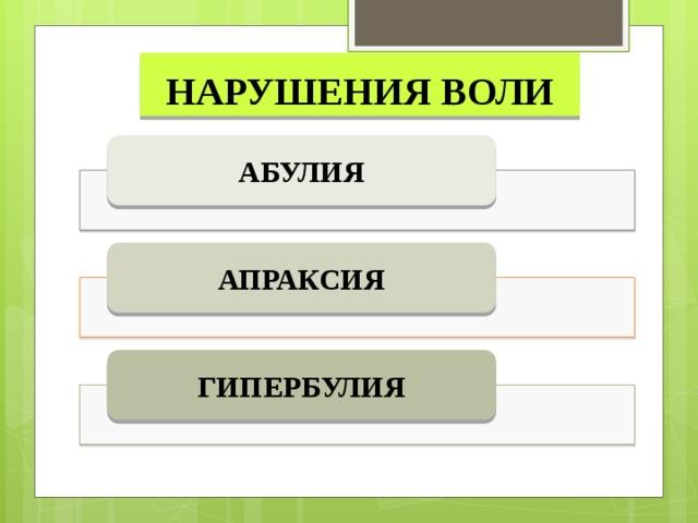 НАРУШЕНИЯ ВОЛИ АБУЛИЯ АПРАКСИЯ ГИПЕРБУЛИЯ