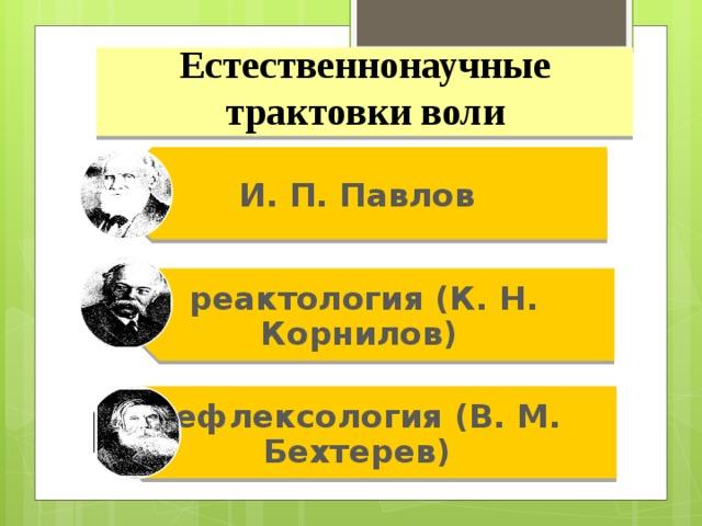 И. П. Павлов реактология (К. Н. Корнилов)  рефлексология (В. М. Бехтерев) Естественнонаучные трактовки воли