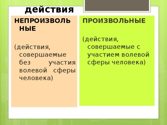 действия НЕПРОИЗВОЛЬНЫЕ ПРОИЗВОЛЬНЫЕ (действия, совершаемые без участия волевой сферы человека) (действия, совершаемые с участием волевой сферы человека)