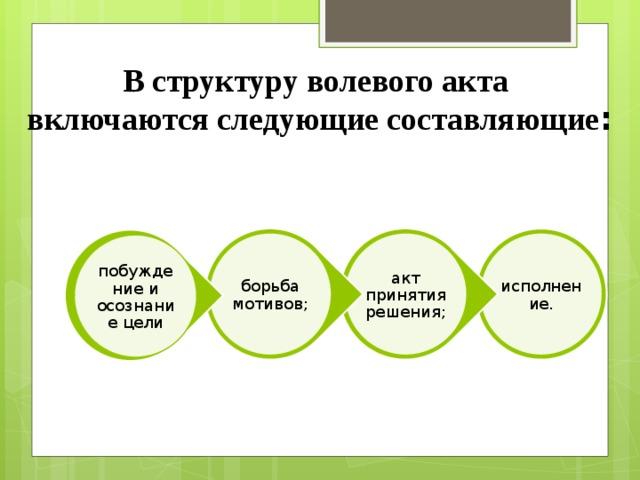 В структуру волевого акта  включаются следующие составляющие : исполнение. акт принятия решения; борьба мотивов; побуждение и осознание цели
