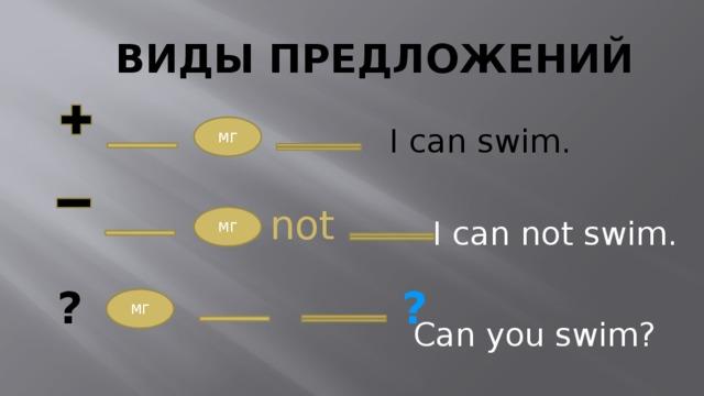 ВИДЫ ПРЕДЛОЖЕНИЙ МГ I can swim. not МГ I can not swim. ? ? МГ Can you swim?